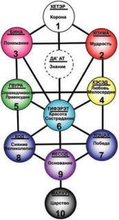 http://maglab.ru/extensions/quadric_image_assistant//uploads/users/1000/61/thumb/o_19oqqjh5l1rth10hd1hdk15cl106o7.jpg