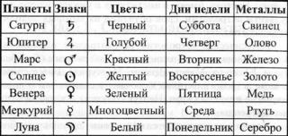 http://maglab.ru/extensions/quadric_image_assistant//uploads/users/1000/61/thumb/o_1cf8ggtse1msb1d3r1oogm951l6q7.jpg